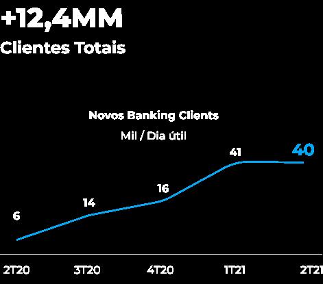grafico consumer finance