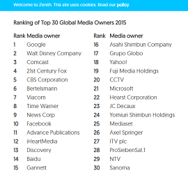 Grupo Globo: 17th largest media conglomerate in the world